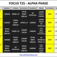 FOCUS-T25-ALPHA-PHASE