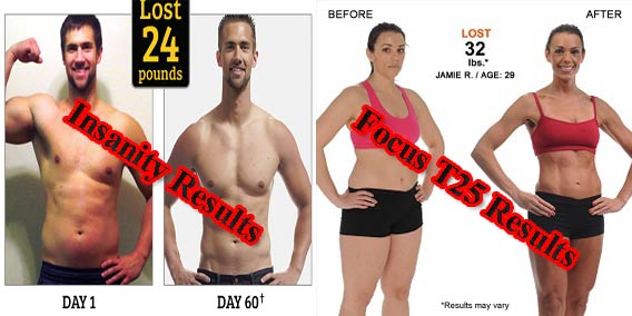 insanity-results-focus-t25-results