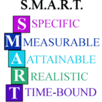 How to Set a SMART Fitness Goal You Will Accomplish