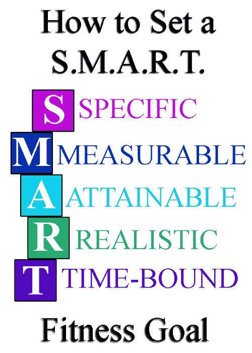 smart-fitness-goal-image
