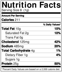 nutrional-label-for-body-beast-turkey-meatloaf