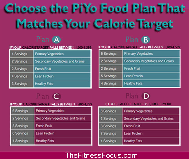 Choose your PiYo food plan.