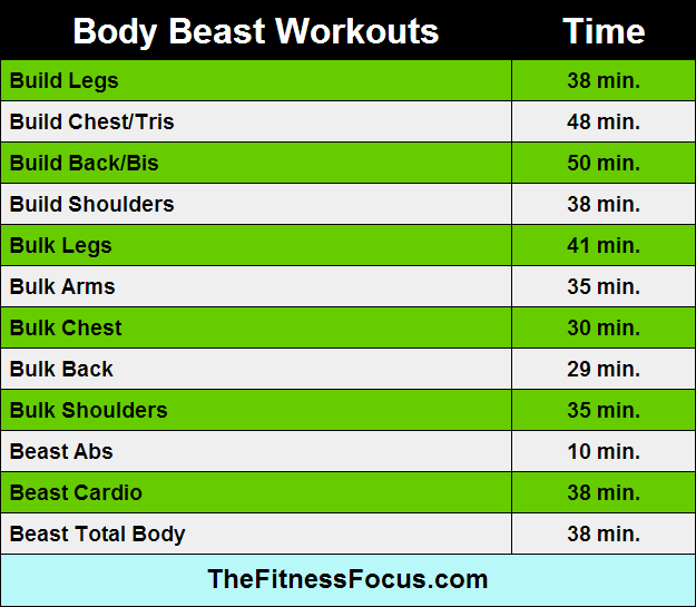 "Search Results for ""Beast Body Workout Sheets"" – Calendar 2015"