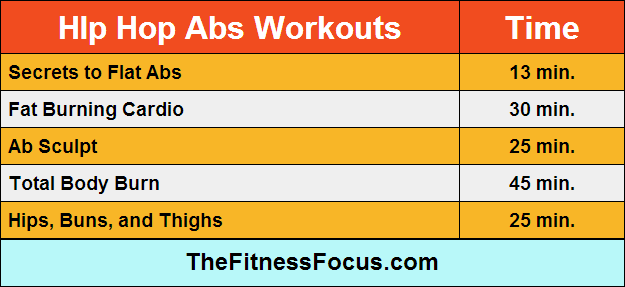 hip-hop-abs-workout-lengths