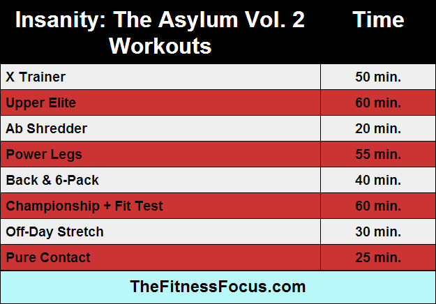 insanity-the-asylum-volume-2-workout-lengths