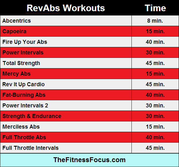 revabs-workout-lengths