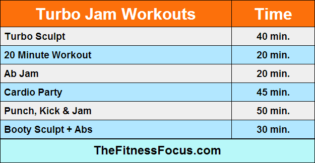 turbo-jam-workout-lengths