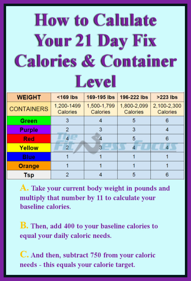 Match your body weight to the corresponding column in the top row and