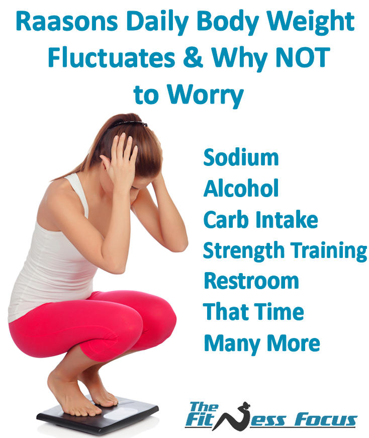 List of Reasons Why Daily Body Weight Fluctuates