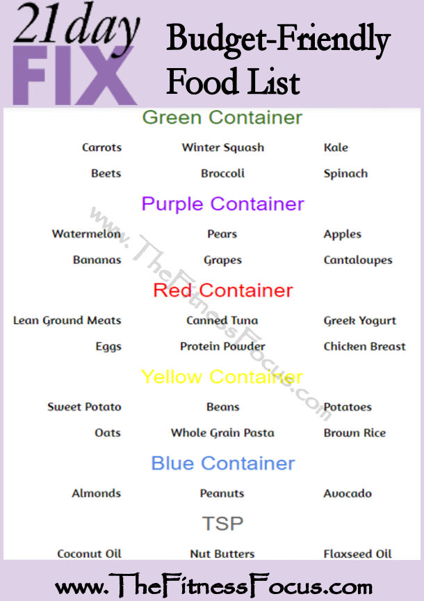 21 day fix budget friendly food list