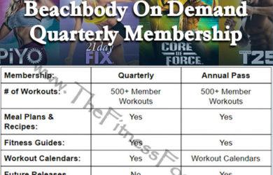 beachbody on demand all access comparison chart