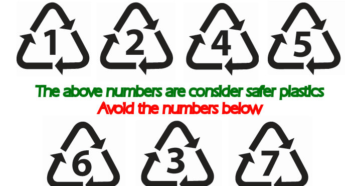 Plastic container safety storage numbers.