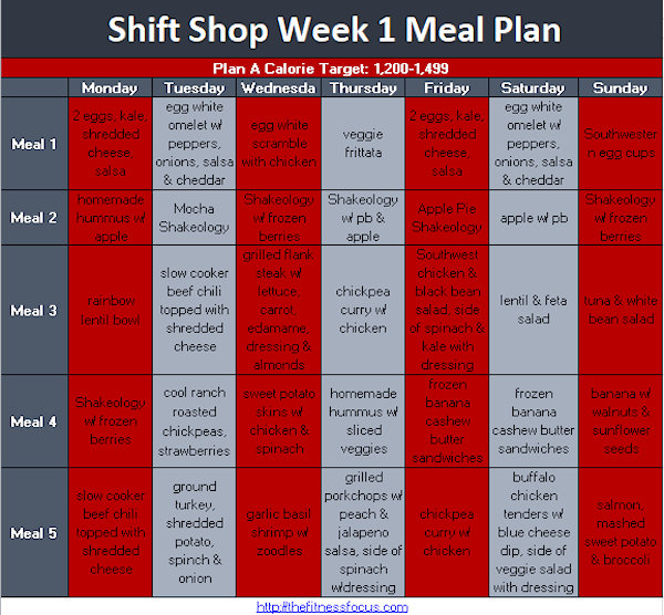 Shift Shop Meal Plan A Week 1 Example