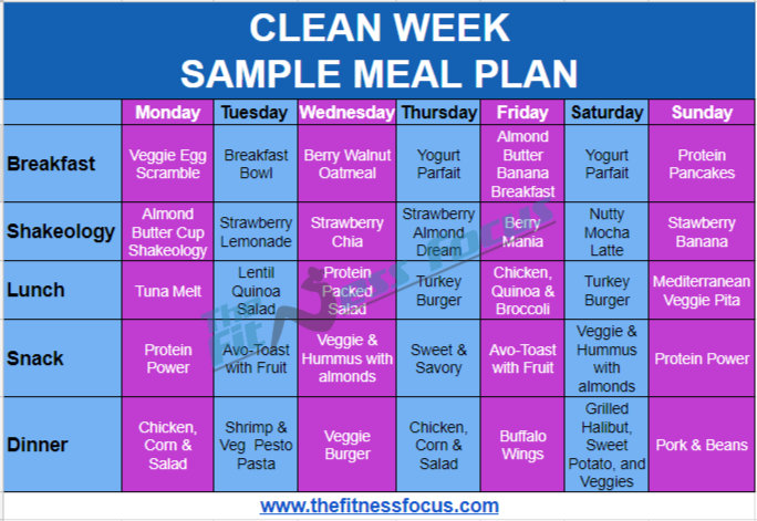 Sample Meal Plan for Clean Week for less than 185 lbs.