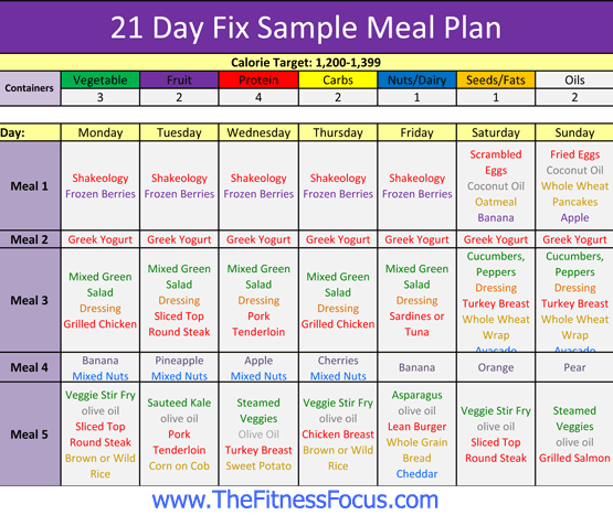 21 day fix sample diet