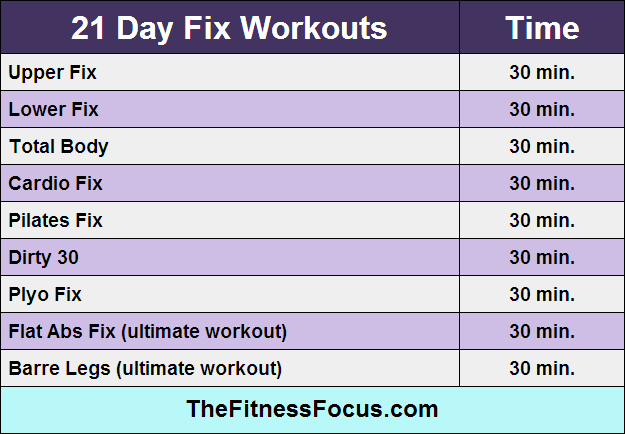 21-day-fix-workout-lengths