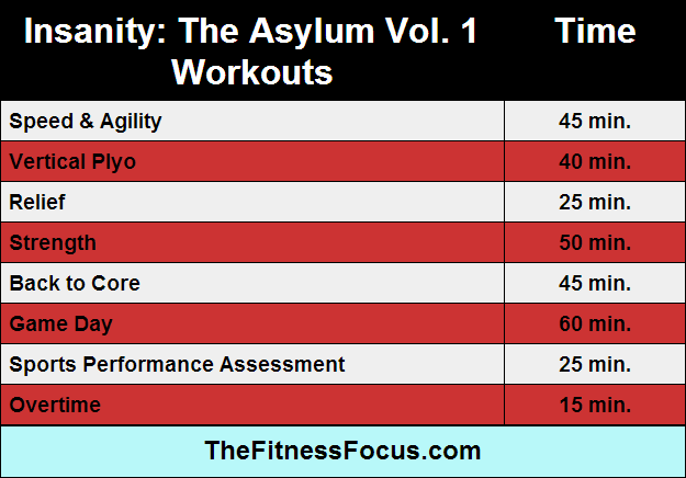 insanity-the-asylum-volume-1-workout-lengths
