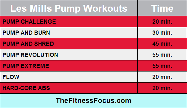 les-mills-pump-workout-lengths