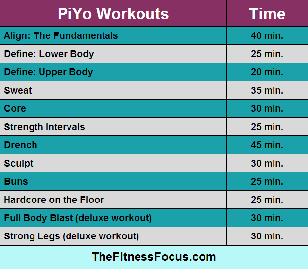 piyo-workout-lengths