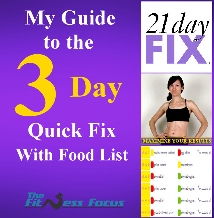 3 Day Quick Fix Plan With Food Guide