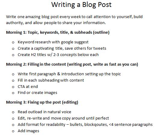 checklist for writing a blog post as coach