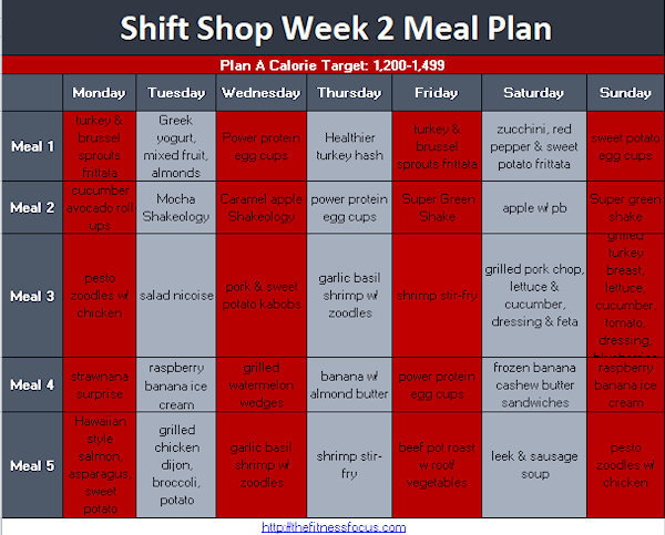 Shift Shop sample meal plan a for week 2.