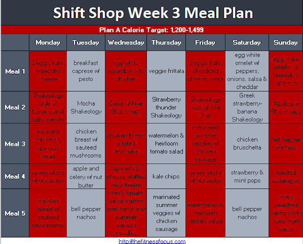 Shift Shop sample meal plan a for week 3 of the program - no starchy carbs.