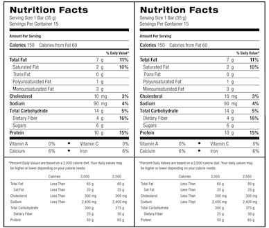 Nutritional Labels for Beachbars